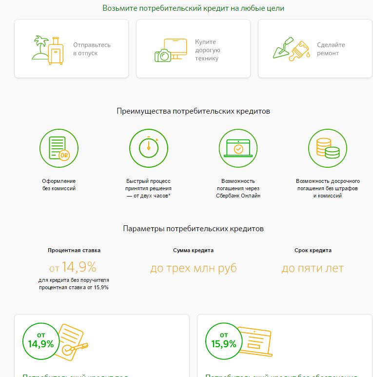 процентная ставка в сбербанке на потребительский кредит на сегодня кредит под залог паспорта краснодар
