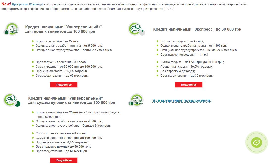 Кредиты наличными в Ростове-на-Дону без справок