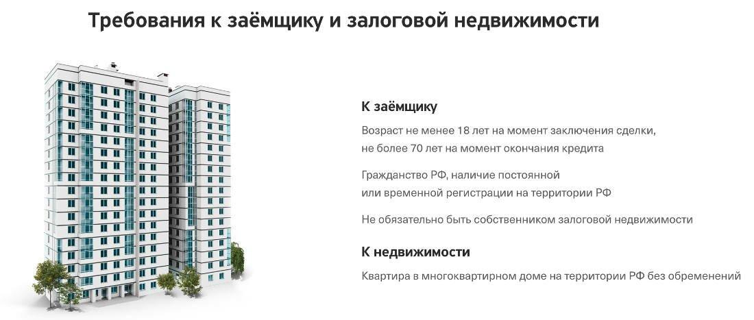 Тинькофф Кредит под залог квартиры - требования к заемщику